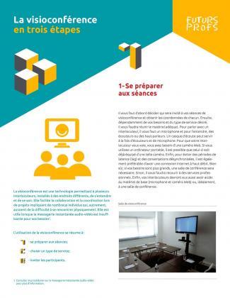 Document : Visioconférence en trois étapes (La)