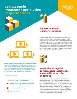 Document : Messagerie instantanée audio-vidéo en quatre étapes (La)