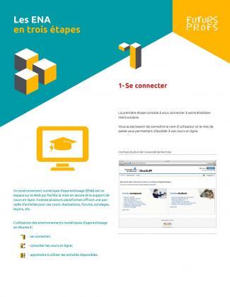 Document : ENA en trois étapes (Les)